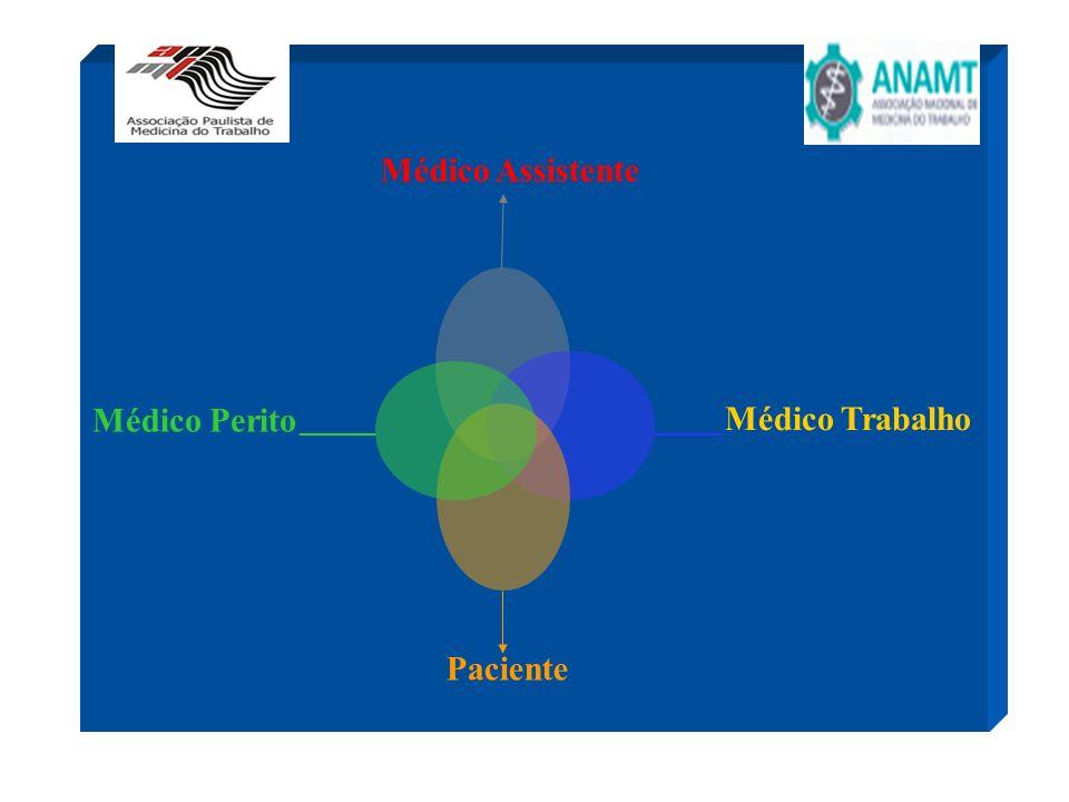 Médico Perito Médico Assistente Paciente Médico Trabalho