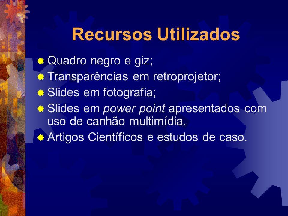 Recursos Utilizados Quadro negro e giz;