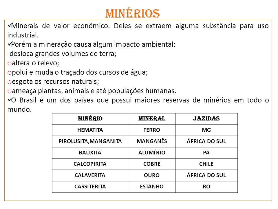 MINÉRIOS Minerais de valor econômico. Deles se extraem alguma substância para uso industrial. Porém a mineração causa algum impacto ambiental: