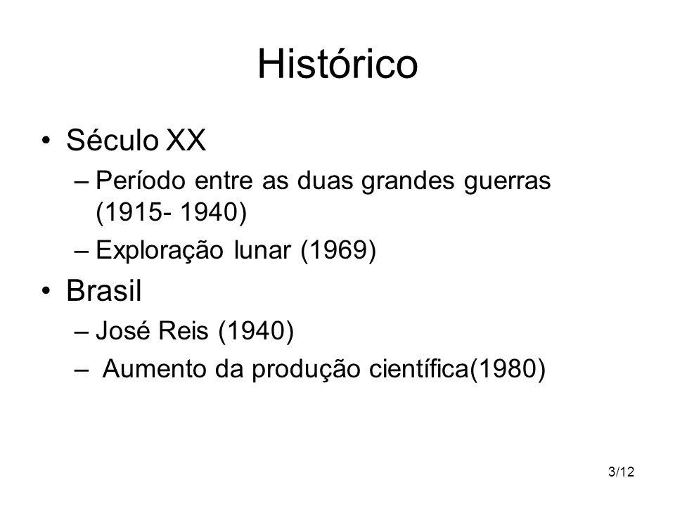 Histórico Século XX Brasil