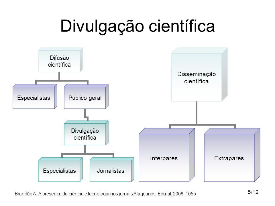 Divulgação científica