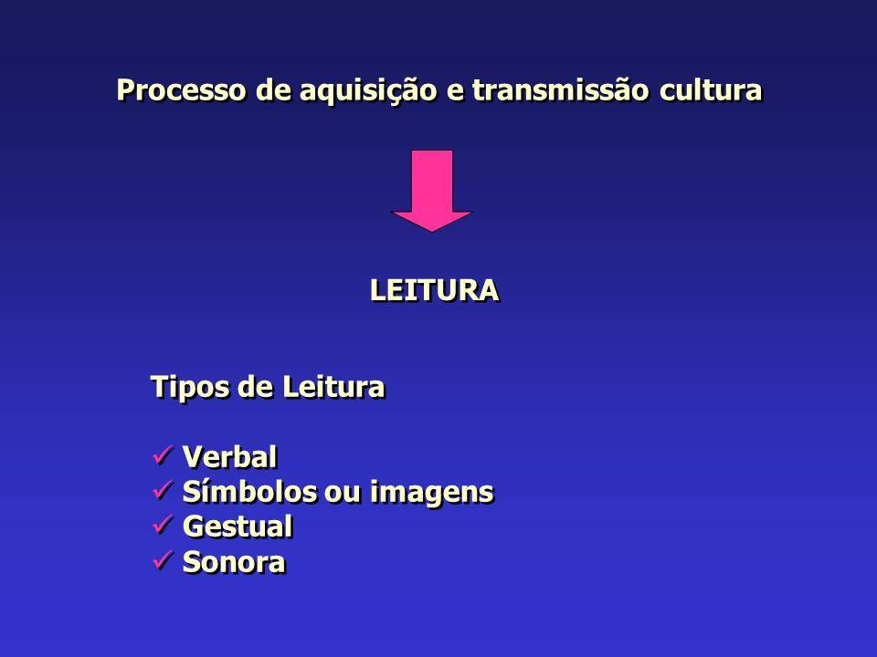 Processo de aquisição e transmissão cultura
