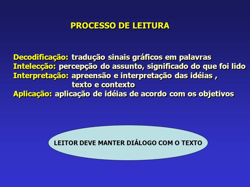 LEITOR DEVE MANTER DIÁLOGO COM O TEXTO