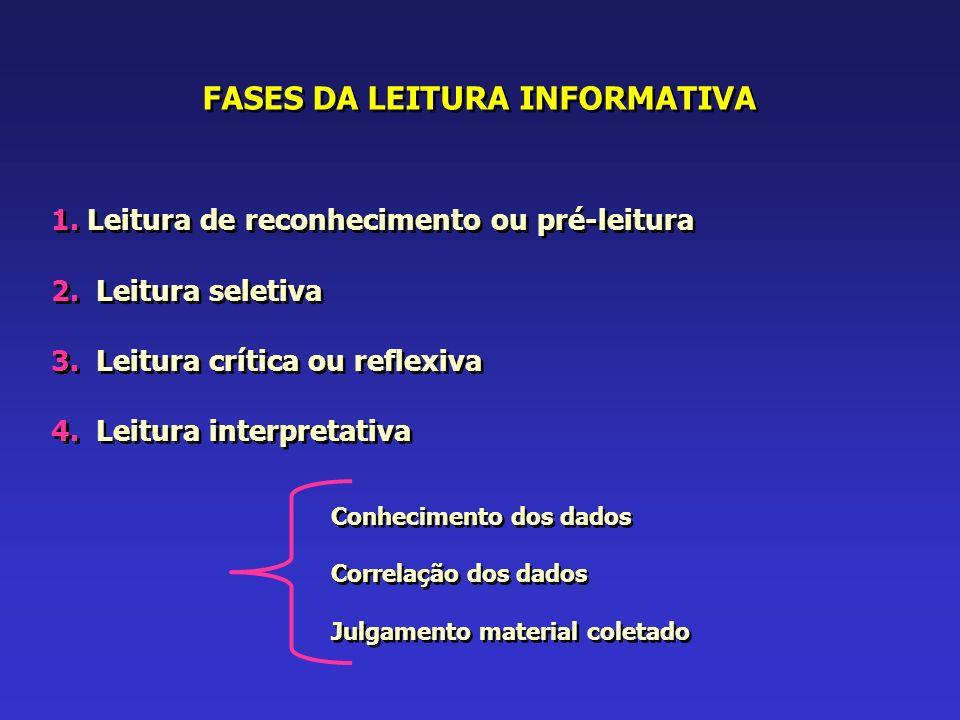 FASES DA LEITURA INFORMATIVA