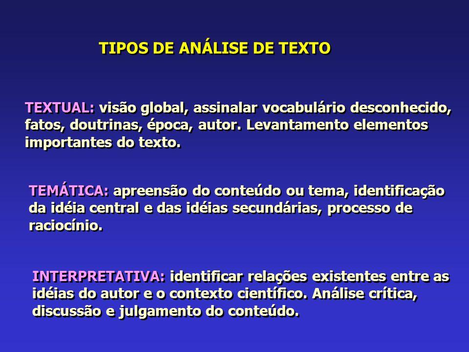 TIPOS DE ANÁLISE DE TEXTO