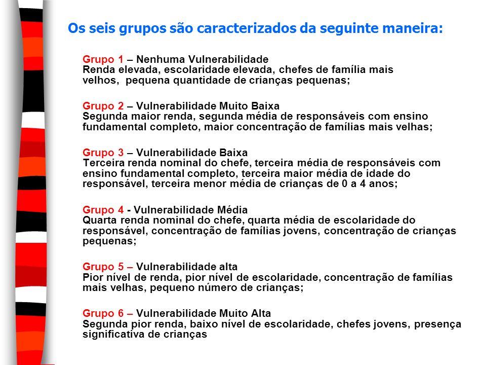 Os seis grupos são caracterizados da seguinte maneira: