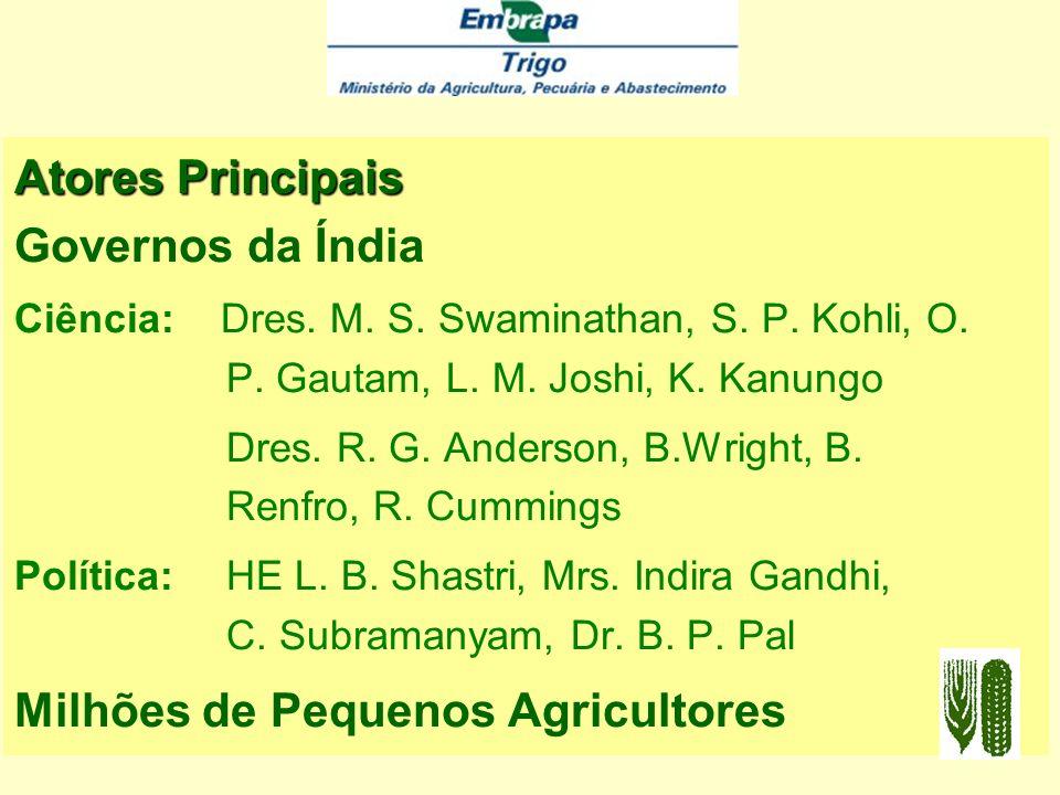 Atores Principais Governos da Índia