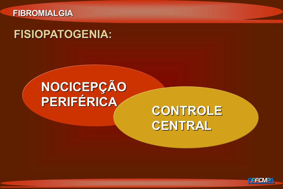 FIBROMIALGIA FISIOPATOGENIA: NOCICEPÇÃO PERIFÉRICA CONTROLE CENTRAL