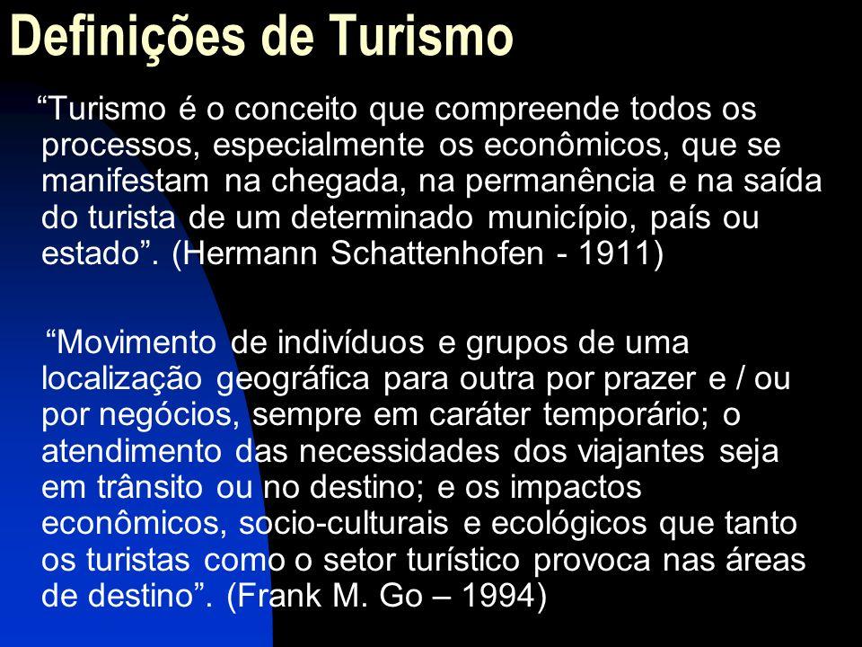 Definições de Turismo