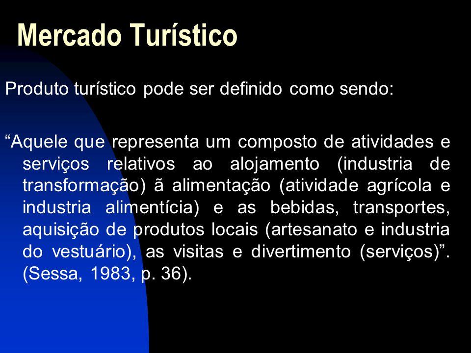 Mercado Turístico Produto turístico pode ser definido como sendo: