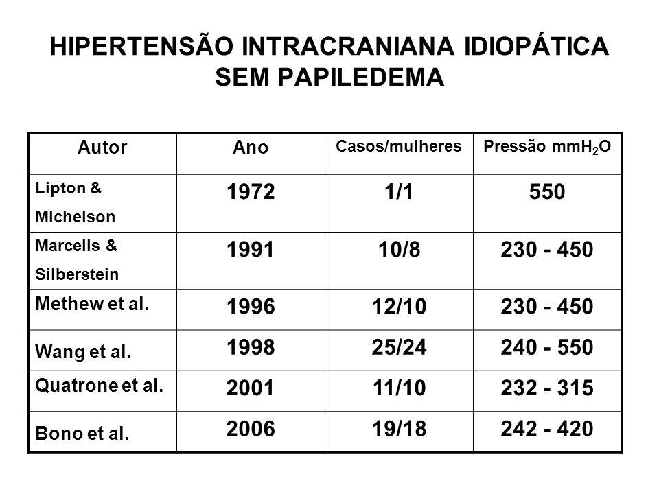HIPERTENSÃO INTRACRANIANA IDIOPÁTICA SEM PAPILEDEMA