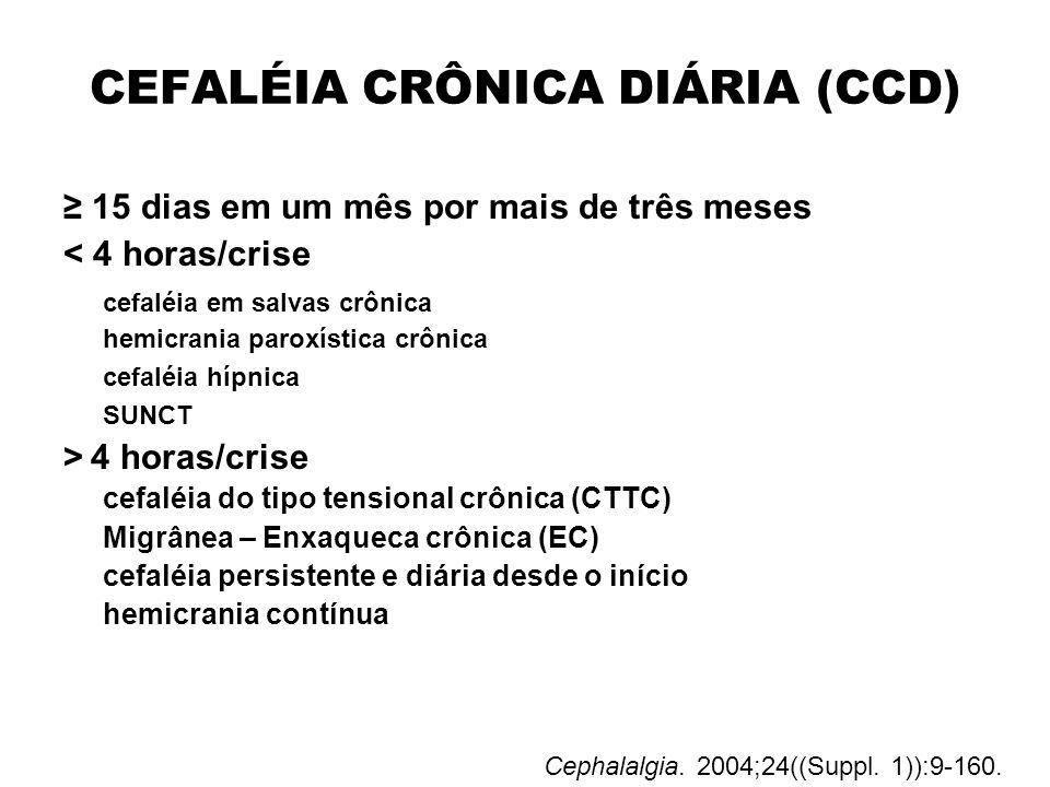 CEFALÉIA CRÔNICA DIÁRIA (CCD)