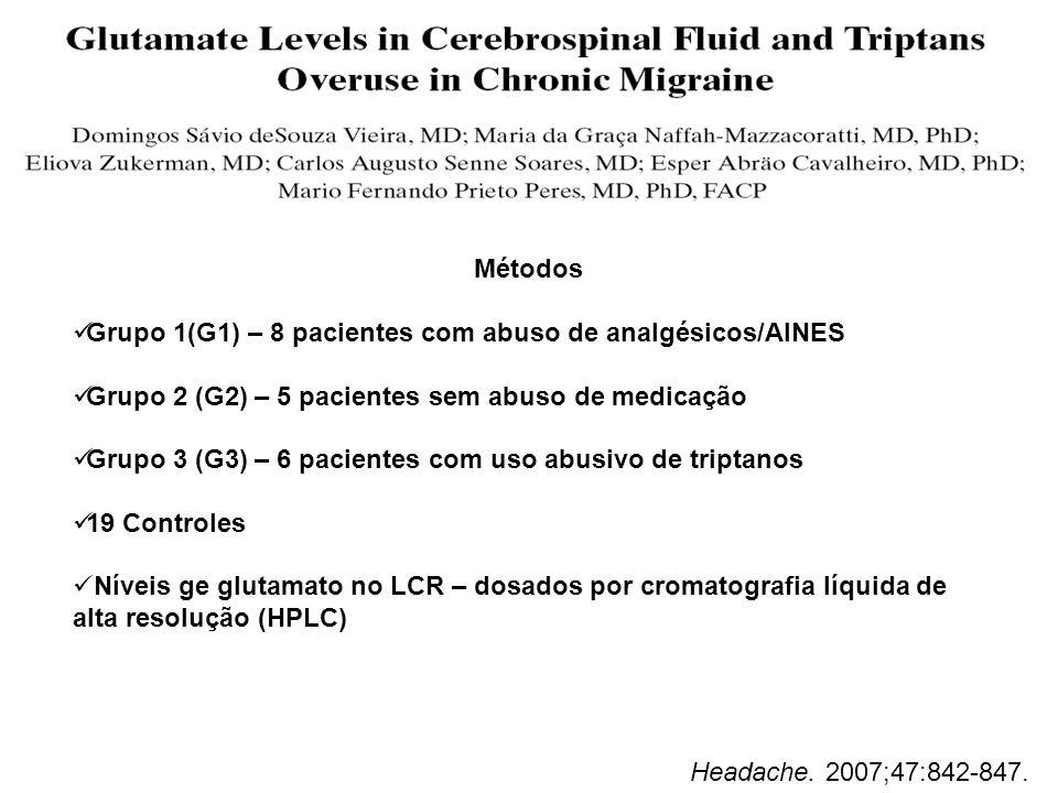 Métodos Grupo 1(G1) – 8 pacientes com abuso de analgésicos/AINES. Grupo 2 (G2) – 5 pacientes sem abuso de medicação.