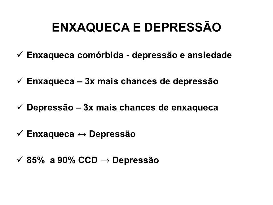 ENXAQUECA E DEPRESSÃO Enxaqueca comórbida - depressão e ansiedade