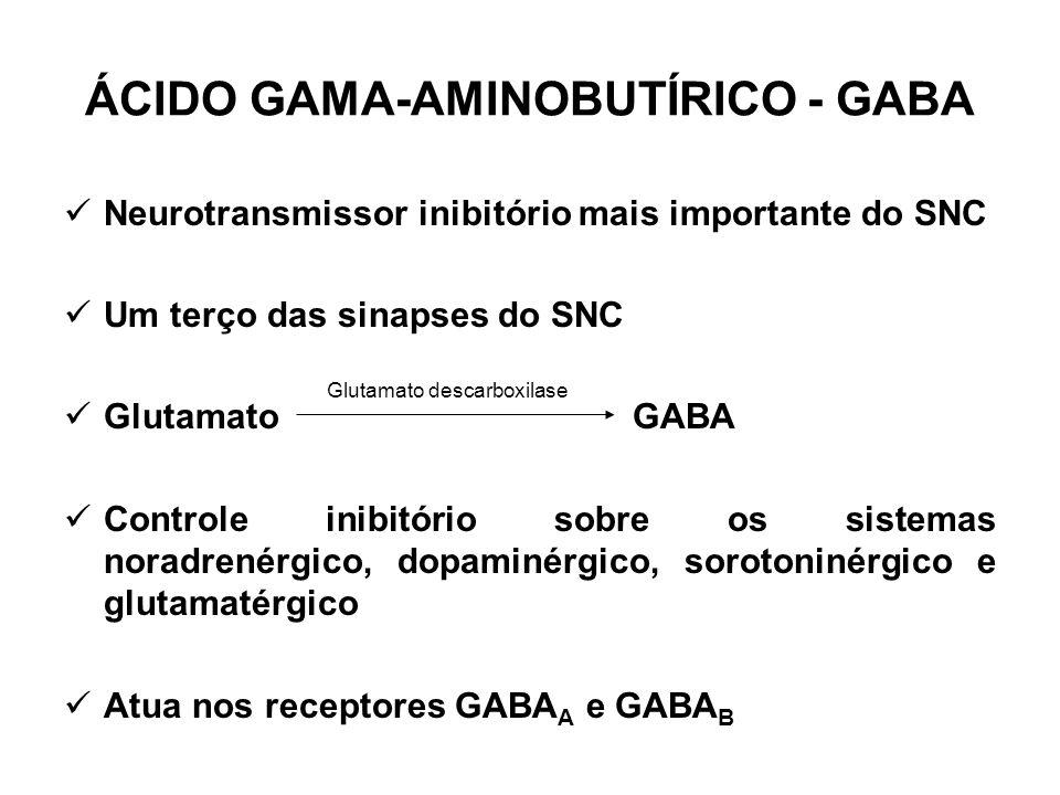 ÁCIDO GAMA-AMINOBUTÍRICO - GABA