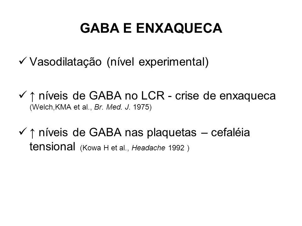 GABA E ENXAQUECA Vasodilatação (nível experimental)