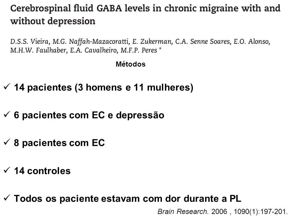 14 pacientes (3 homens e 11 mulheres) 6 pacientes com EC e depressão