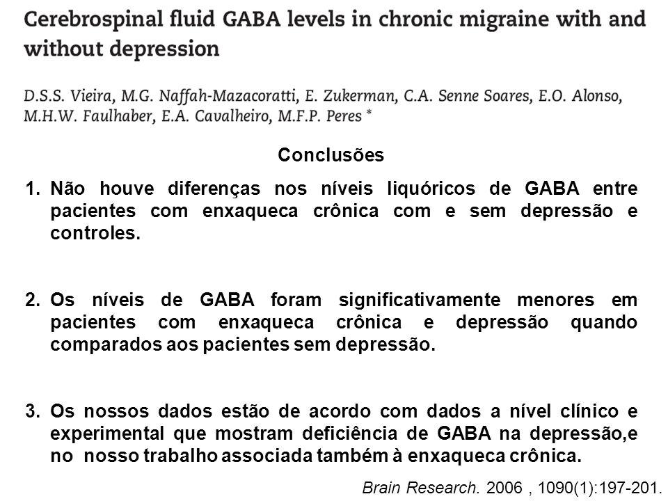 Conclusões Não houve diferenças nos níveis liquóricos de GABA entre pacientes com enxaqueca crônica com e sem depressão e controles.