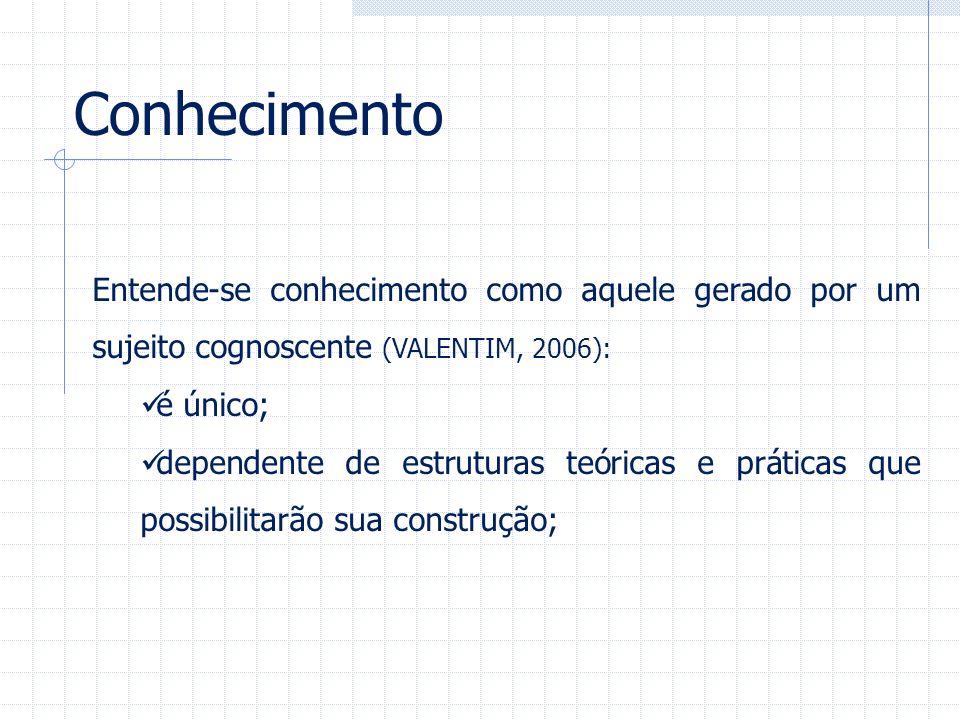 Conhecimento Entende-se conhecimento como aquele gerado por um sujeito cognoscente (VALENTIM, 2006):