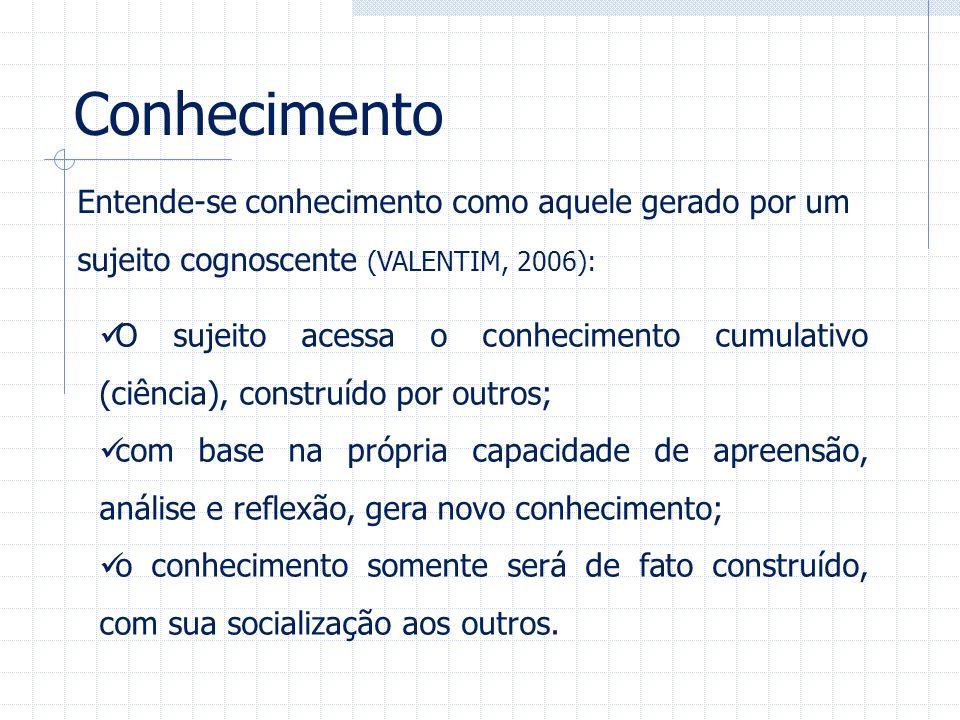 Conhecimento O sujeito acessa o conhecimento cumulativo (ciência), construído por outros;