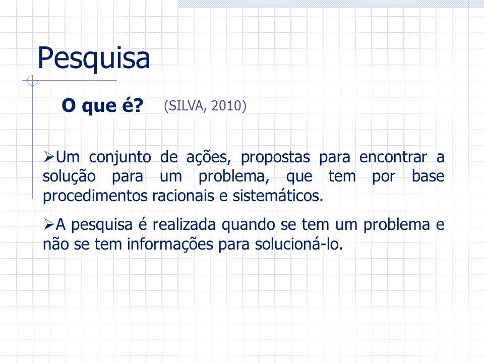 Pesquisa O que é (SILVA, 2010)