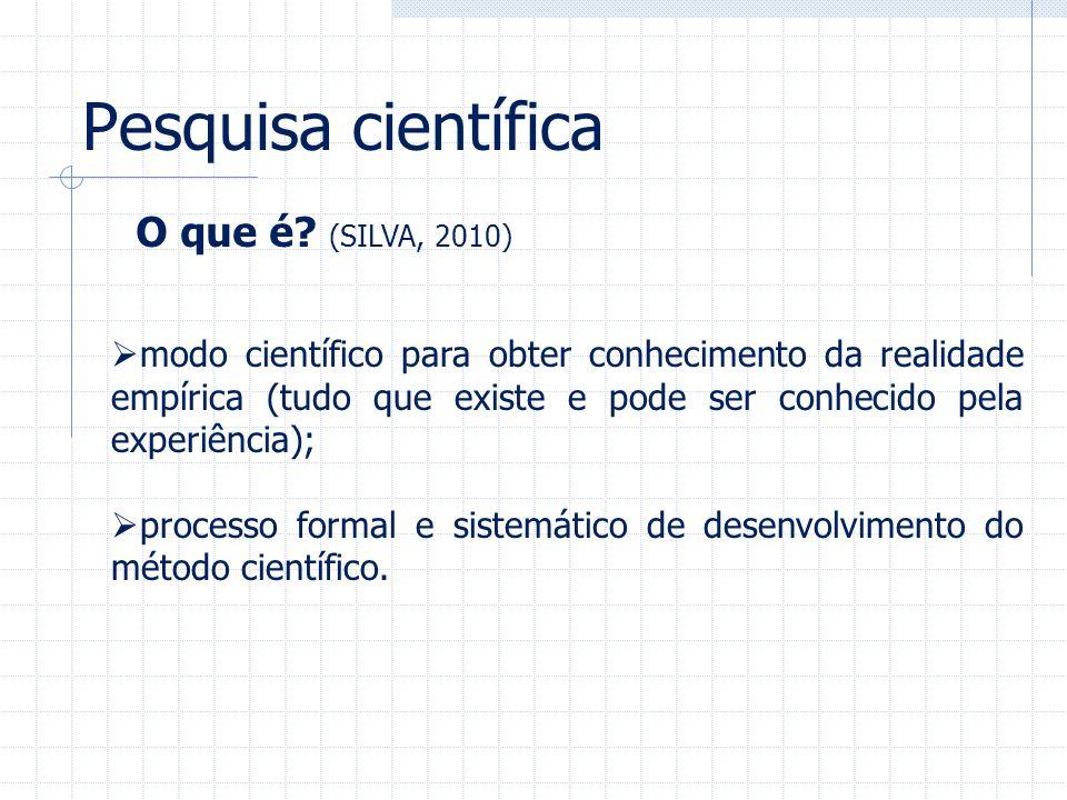 Pesquisa científica O que é (SILVA, 2010)