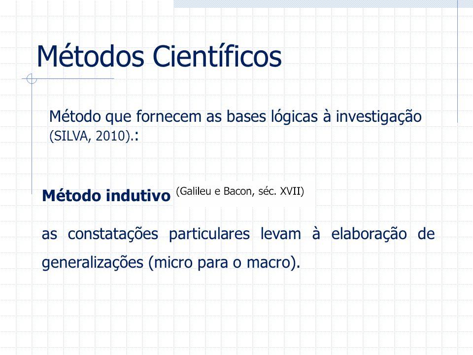 Métodos CientíficosMétodo que fornecem as bases lógicas à investigação (SILVA, 2010).: Método indutivo.