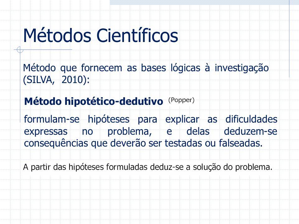 Métodos Científicos Método que fornecem as bases lógicas à investigação (SILVA, 2010): Método hipotético-dedutivo.