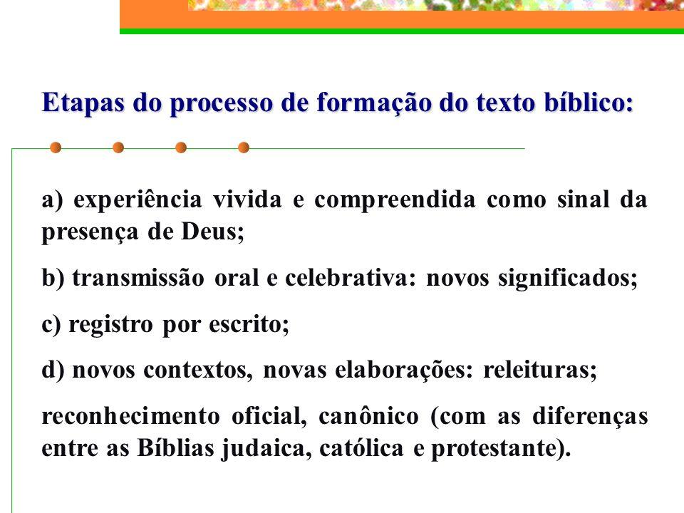 Etapas do processo de formação do texto bíblico: