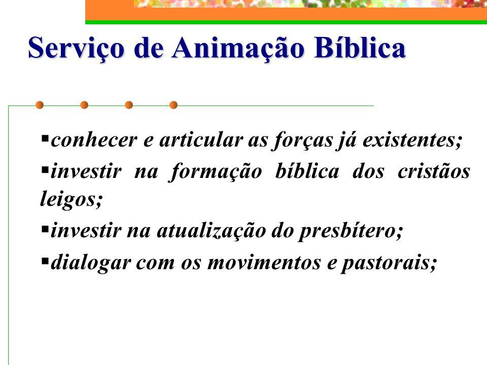 Serviço de Animação Bíblica
