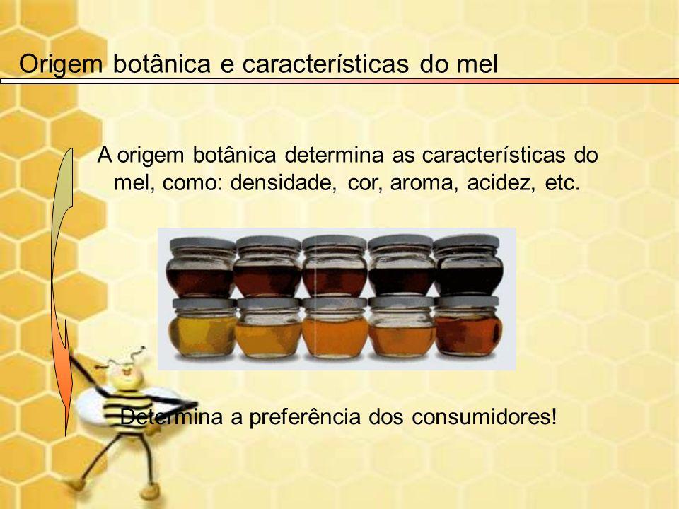 Determina a preferência dos consumidores!