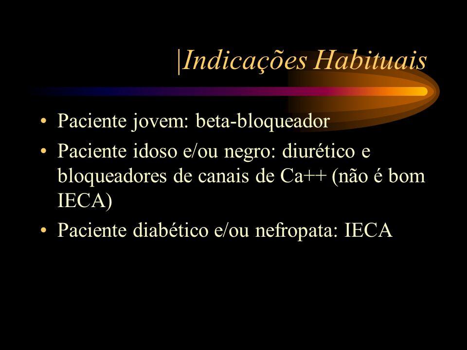 |Indicações Habituais