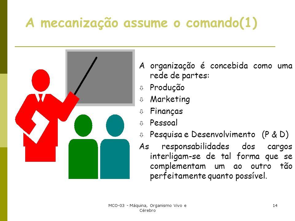 A mecanização assume o comando(1)