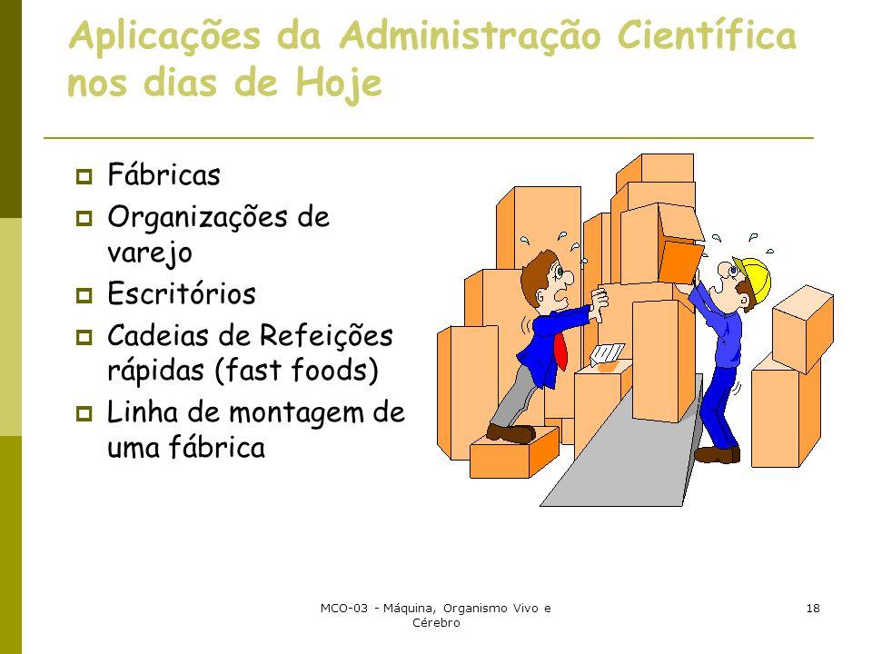 Aplicações da Administração Científica nos dias de Hoje