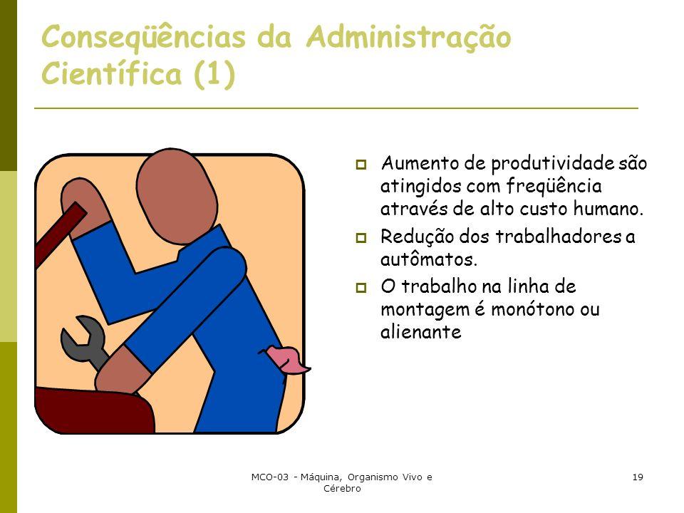 Conseqüências da Administração Científica (1)
