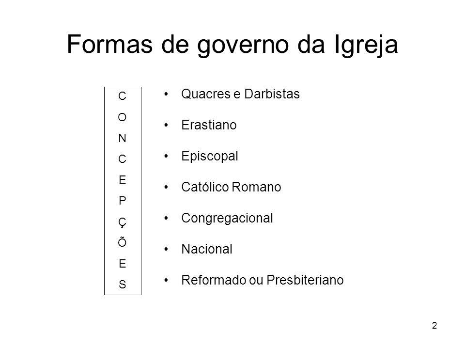Formas de governo da Igreja
