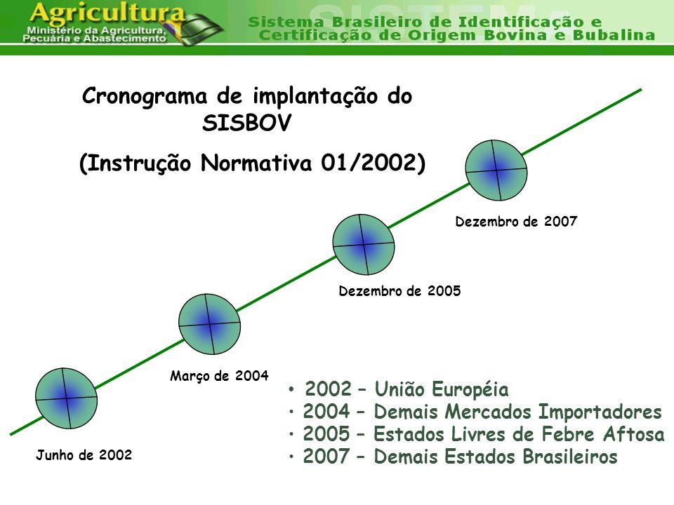 Cronograma de implantação do SISBOV (Instrução Normativa 01/2002)
