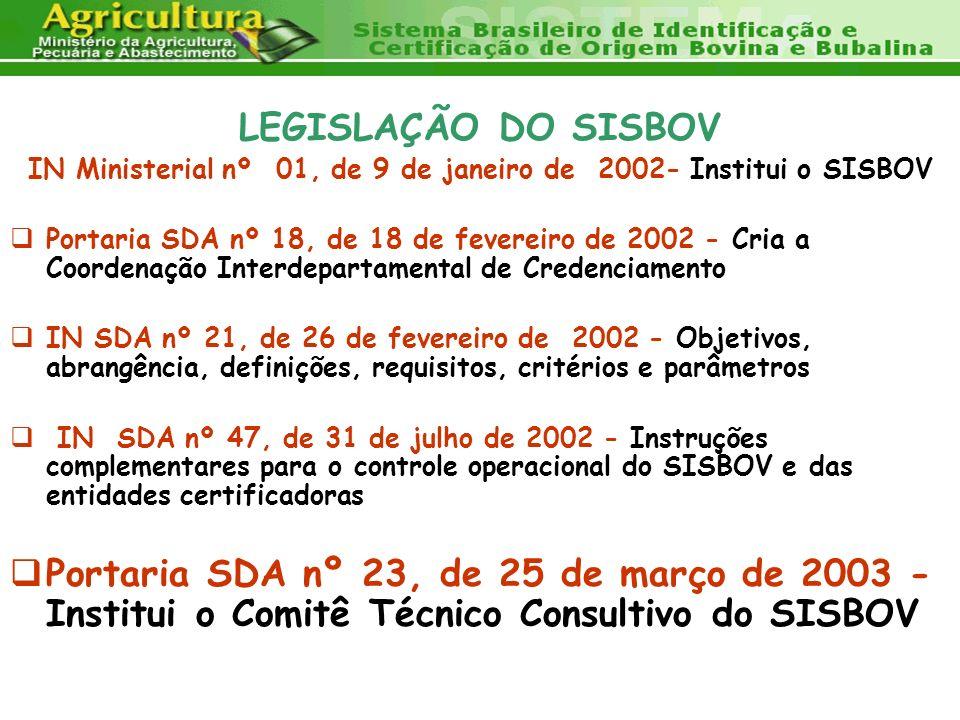 IN Ministerial nº 01, de 9 de janeiro de 2002- Institui o SISBOV