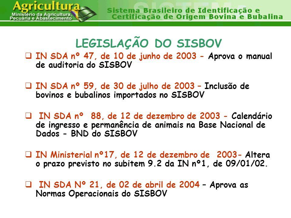 LEGISLAÇÃO DO SISBOVIN SDA nº 47, de 10 de junho de 2003 - Aprova o manual de auditoria do SISBOV.