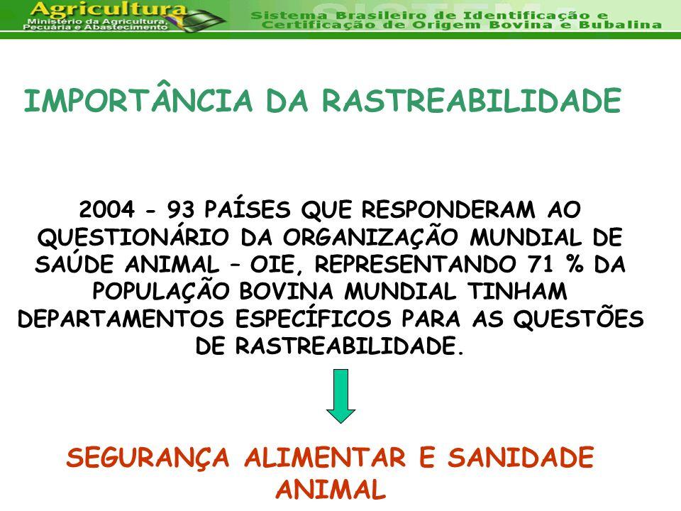 SEGURANÇA ALIMENTAR E SANIDADE ANIMAL