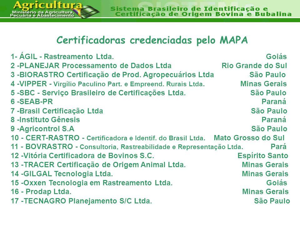 Certificadoras credenciadas pelo MAPA