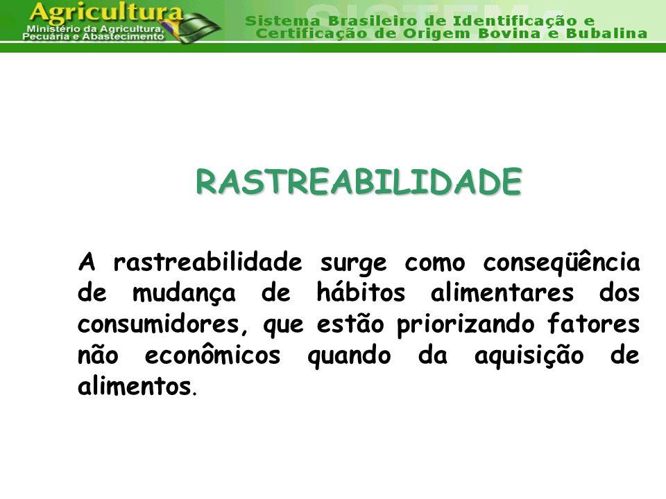 RASTREABILIDADE