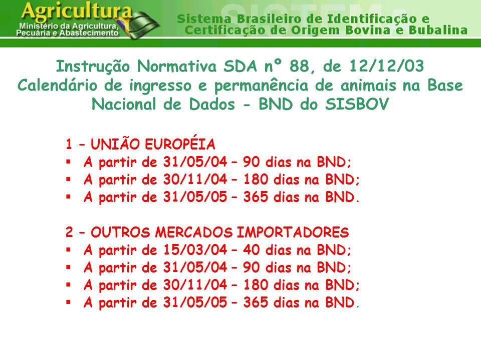 A partir de 31/05/04 – 90 dias na BND;