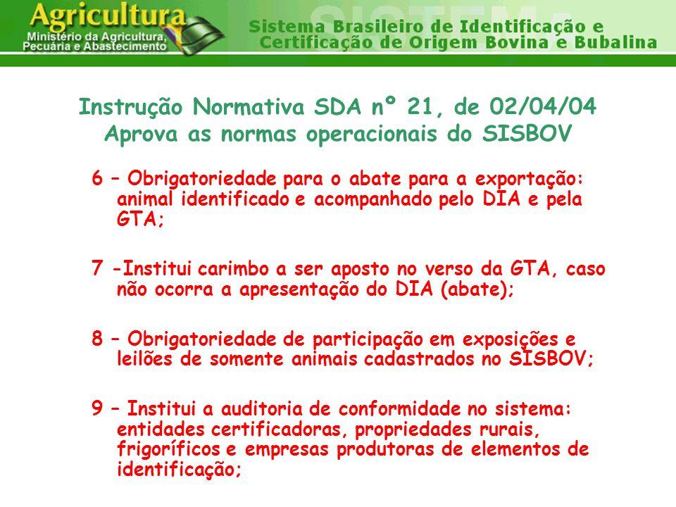 Instrução Normativa SDA nº 21, de 02/04/04 Aprova as normas operacionais do SISBOV