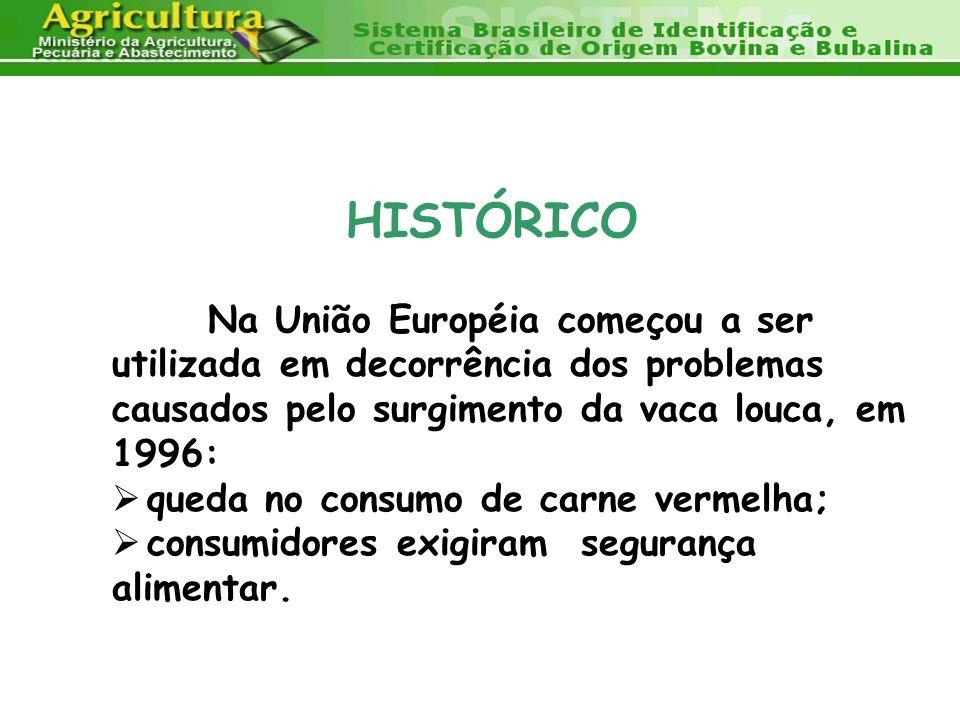 HISTÓRICONa União Européia começou a ser utilizada em decorrência dos problemas causados pelo surgimento da vaca louca, em 1996: