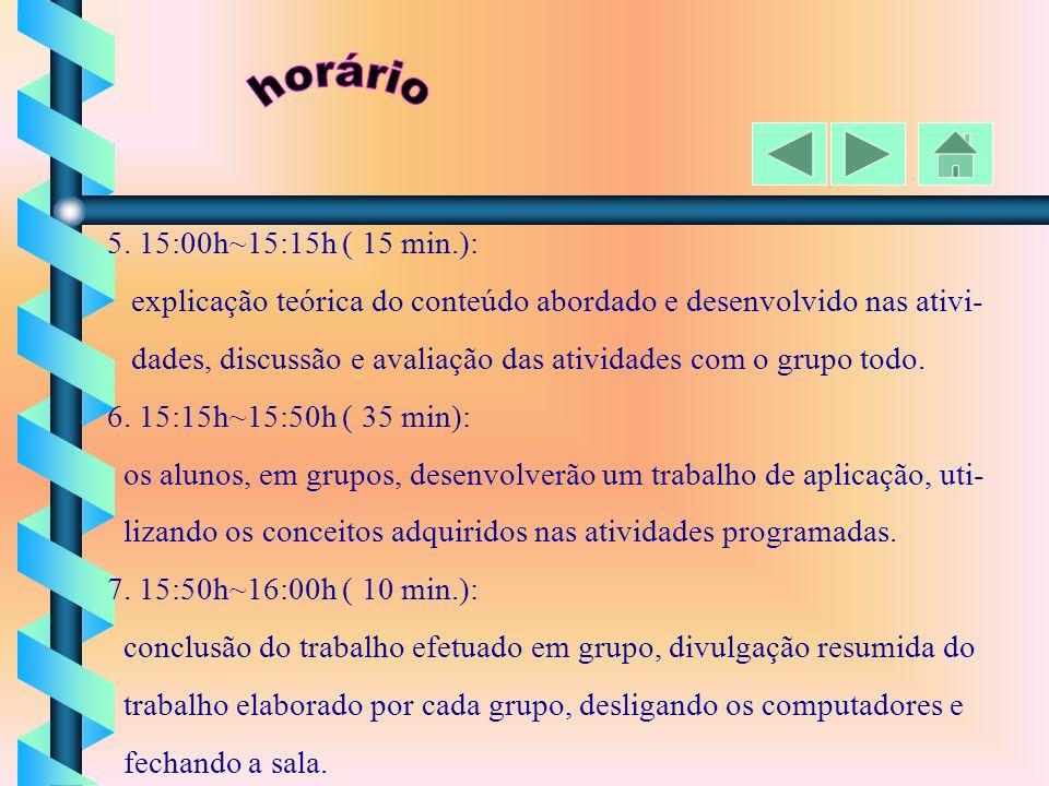 horário 5. 15:00h~15:15h ( 15 min.): explicação teórica do conteúdo abordado e desenvolvido nas ativi-