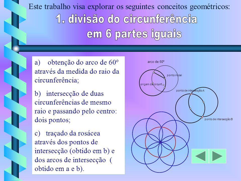 1. divisão do circunferência