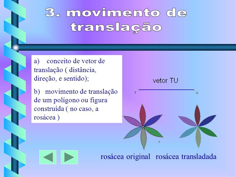 3. movimento de translação rosácea original rosácea transladada