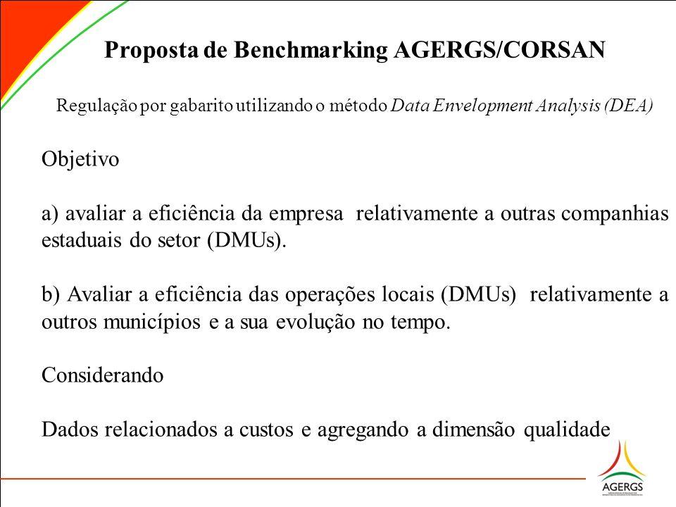 Proposta de Benchmarking AGERGS/CORSAN