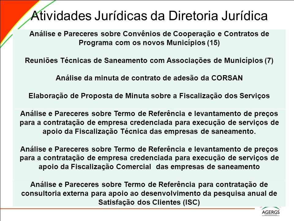 Atividades Jurídicas da Diretoria Jurídica